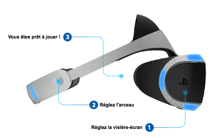 detail casque playstation vr